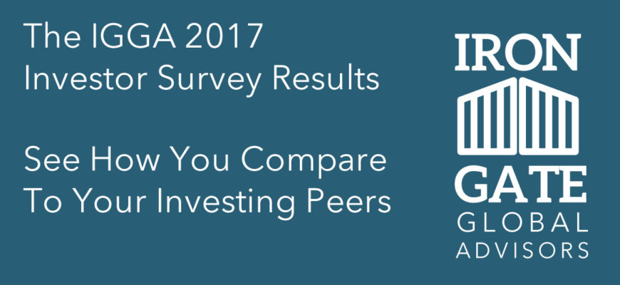 How Your Peers Are Managing Their Money – Survey Results