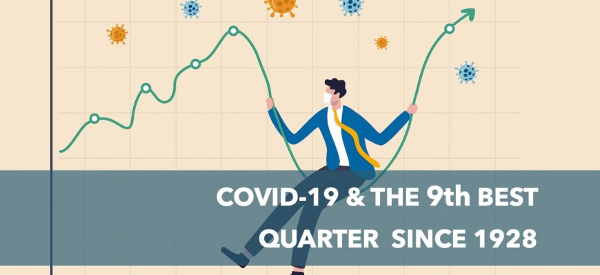 Covid-19 & the 9th Best Quarter Since 1928
